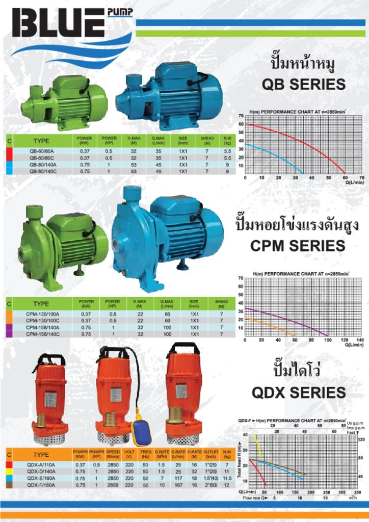 Blue Pump - Water Pump Catalog 1