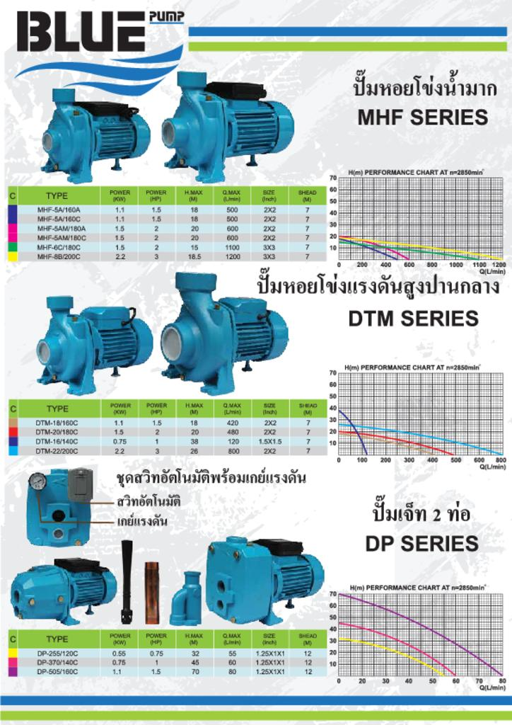 Blue Pump - Water Pump Catalog 2