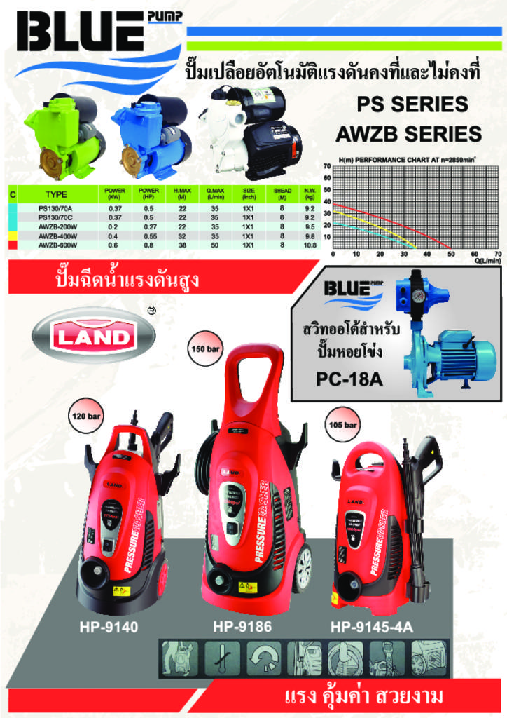Blue Pump - Water Pump Catalog 3